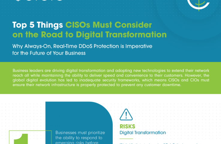 Top 5 Things Road to Digital Transformation